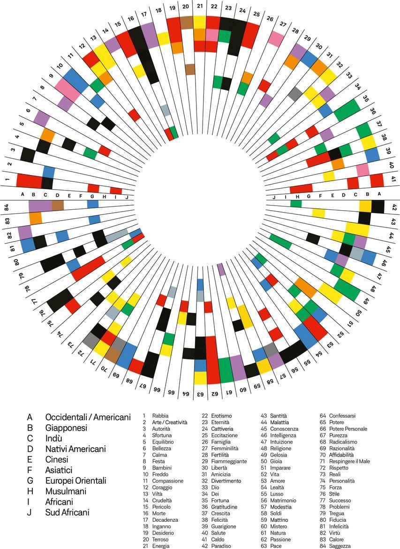 I colori nel mondo