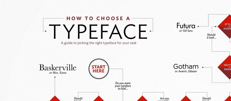 Come scegliere un font?: Lo sappiamo,  ve l'abbiamo detto, oramai si possono scaricare centinaia di font per qualsiasi gusto ed esigenza.  Ma l'ampia scelta, porta inevitabilmente ad un'alta indecisione.     Quali sono i font che stanno bene assieme?    Come sceglier...